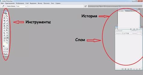 Как настроить графический планшет в Adobe Photoshop? Шаг 1. Портреты карандашом - Fenlin.ru