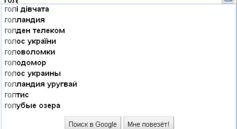 Часто запрашиваемые слова google, yandex