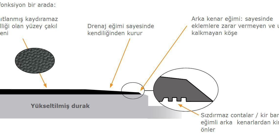 fonksiyonel inek yatakları TR