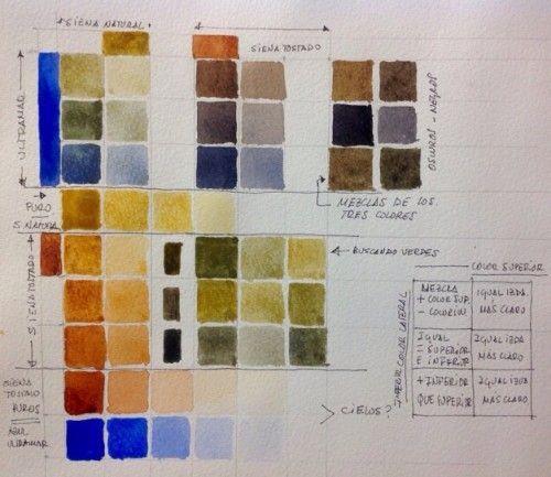 Tabla colores