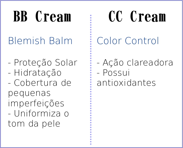 BB Cream x CC Cream