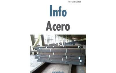 Editorial Union de Almacenistas de España UAHE