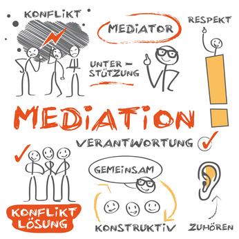 <strong>Ein Mediator kennt verschiedene Konfliktlösungen.</strong><br />  © Trueffelpix - Fotolia.com