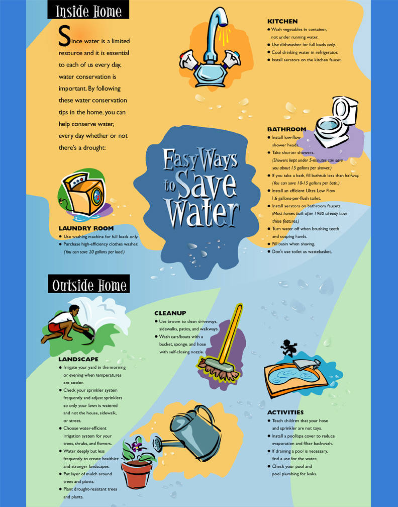 Easy Ways To Save Water Fern Valley Water District