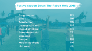 Down the rabbit hole 2016 festivalrapport