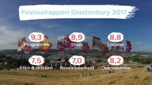 glastonbury 2017 festivalrapport