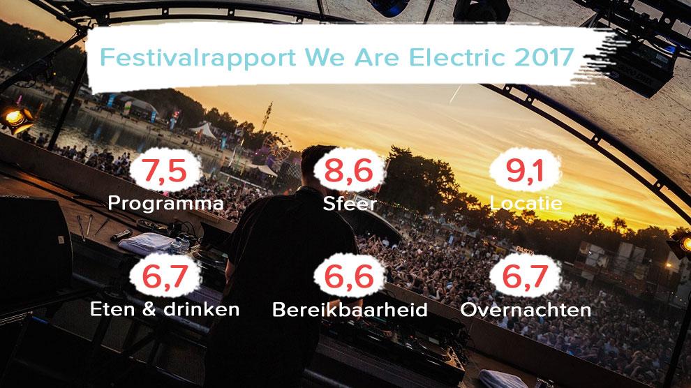 we are electric festivalrapport 2017