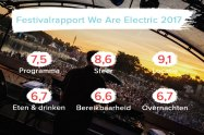 we are electric festivalrapport 2017