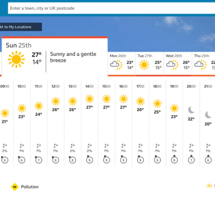 Weather is looking  for Sunday...