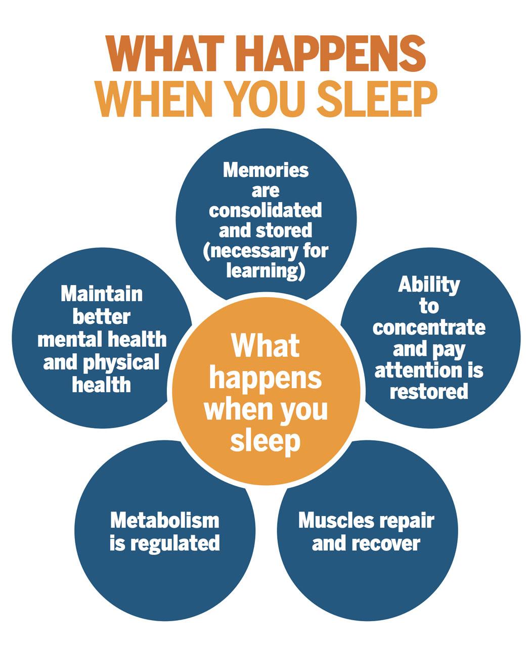 Sleep Hygiene Handout