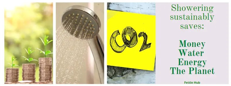 An image showing how showering sustainably saves water, money, energy, and the planet