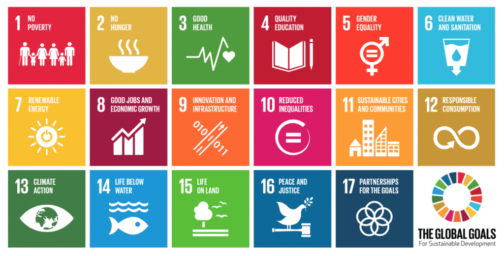 The UN SDGs chart