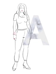 A-Typ, Figurtypen, Body Types