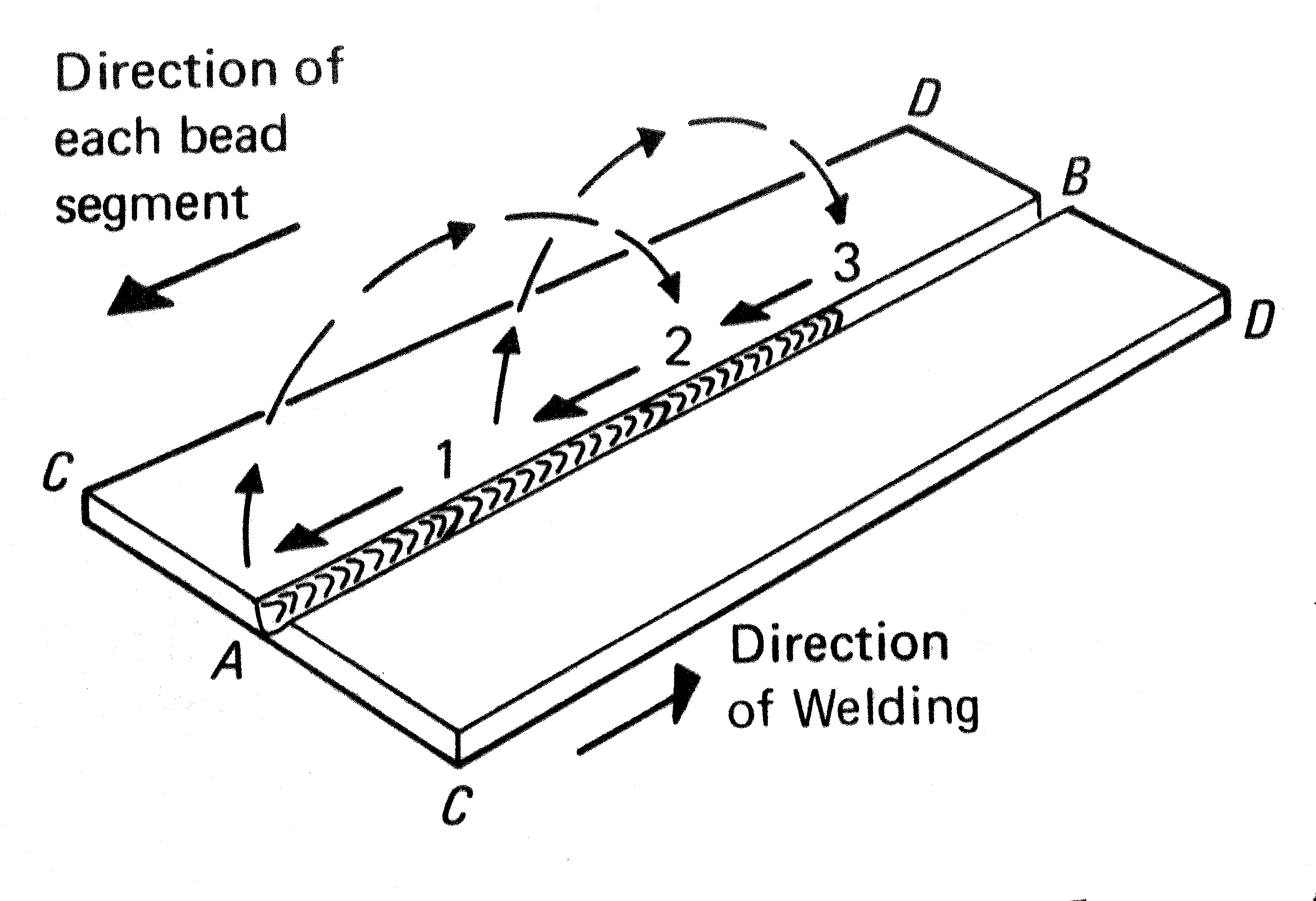 How To Control The Warping Of Parts In Thin Sheet Metal