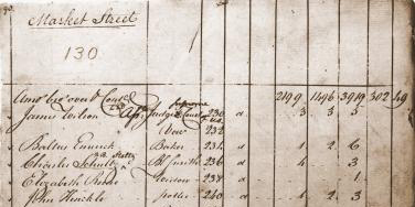 Changes in US Census records