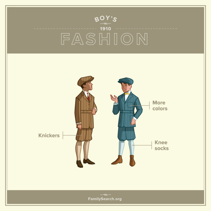1910s fashion - boys clothing and fashion from 1910-1919