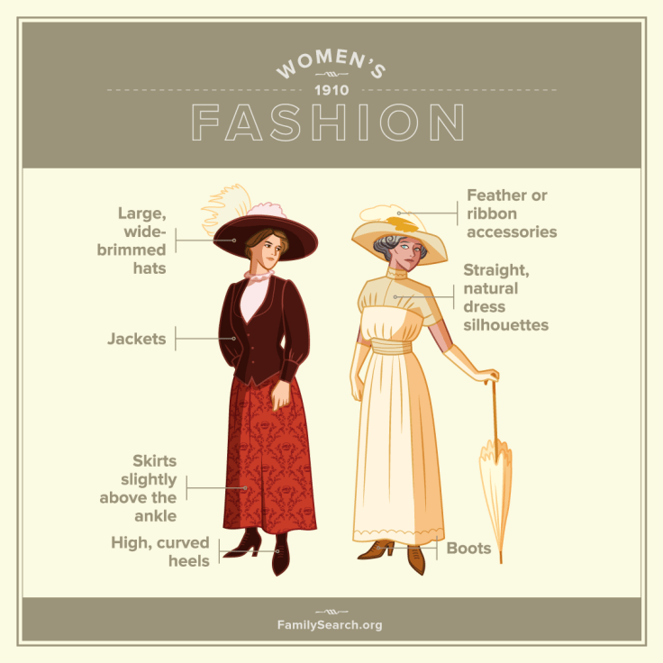 1910s fashion - 1910 dresses , 1910 women's fashion women's clothing and fashion from 1910-1919