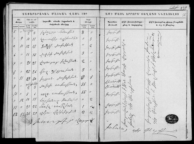 Armenian Church register, 1900, Սուրբ Հակոբ parish in Davalu, Ėrivan (district), Ėrivan (province), Russian Empire, Vol. 47-2/258.