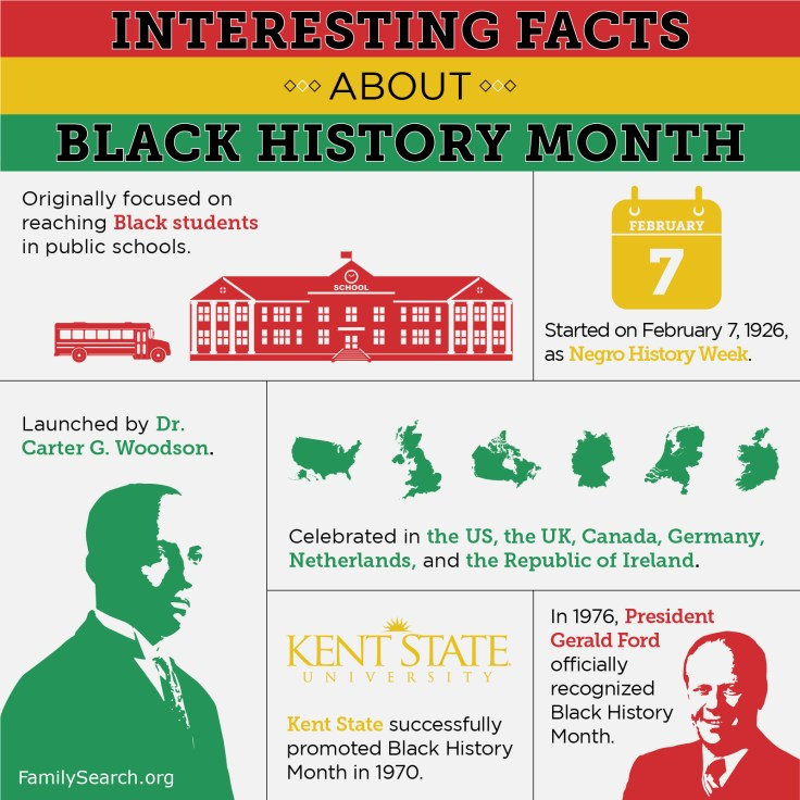 facts about black history month.