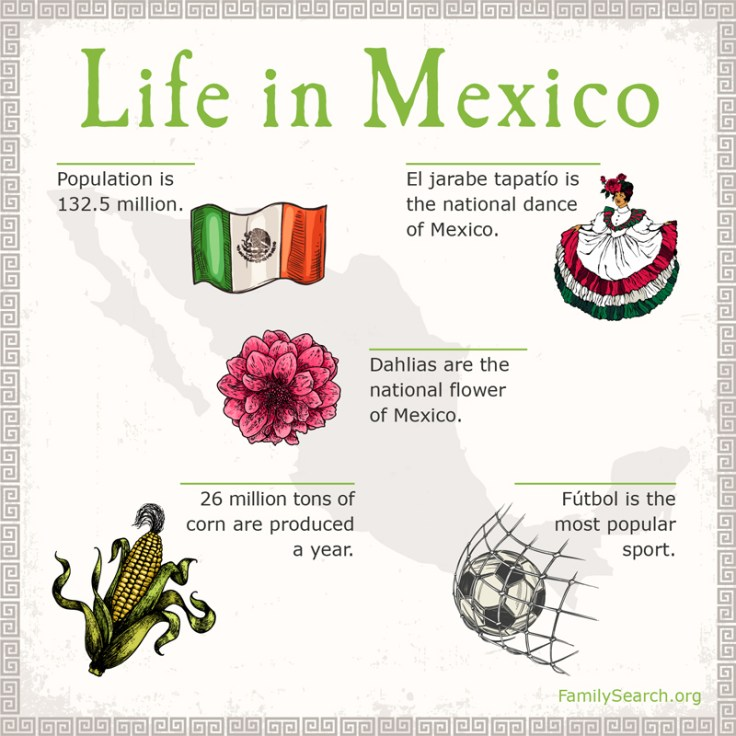 Mexico traditions and life graphic