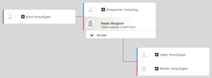 Beispielbild, wie man im Stammbaum von FamilySearch Verwandte hinzufügt