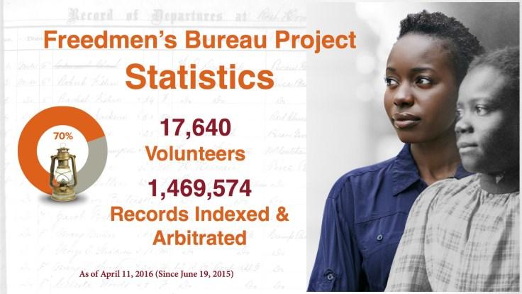 Freedmen's Bureau Project 70% complete