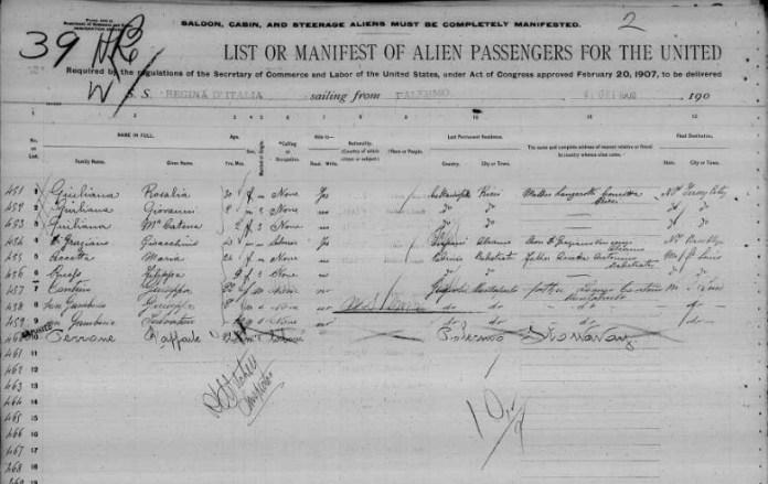 Registros de inmigración italianos gratuitos y encontrar a tus antepasados