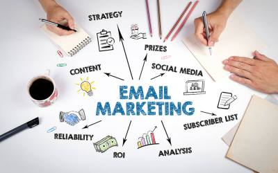 How to Use Email Marketing To Grow Your Business for Beginners