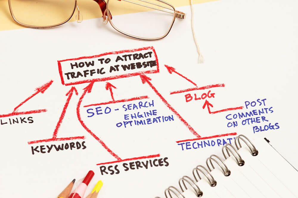 6 Ways to Get More Traffic on Your Website
