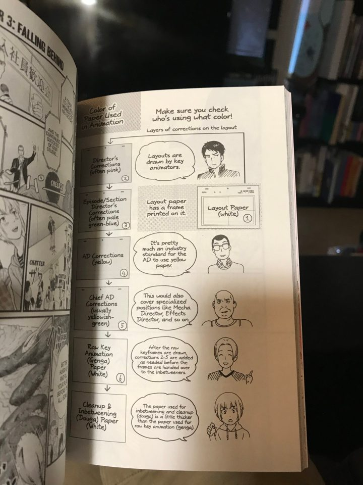 """Photo of a page from """"ANIMETA!"""" describing the paper colors used in animation."""