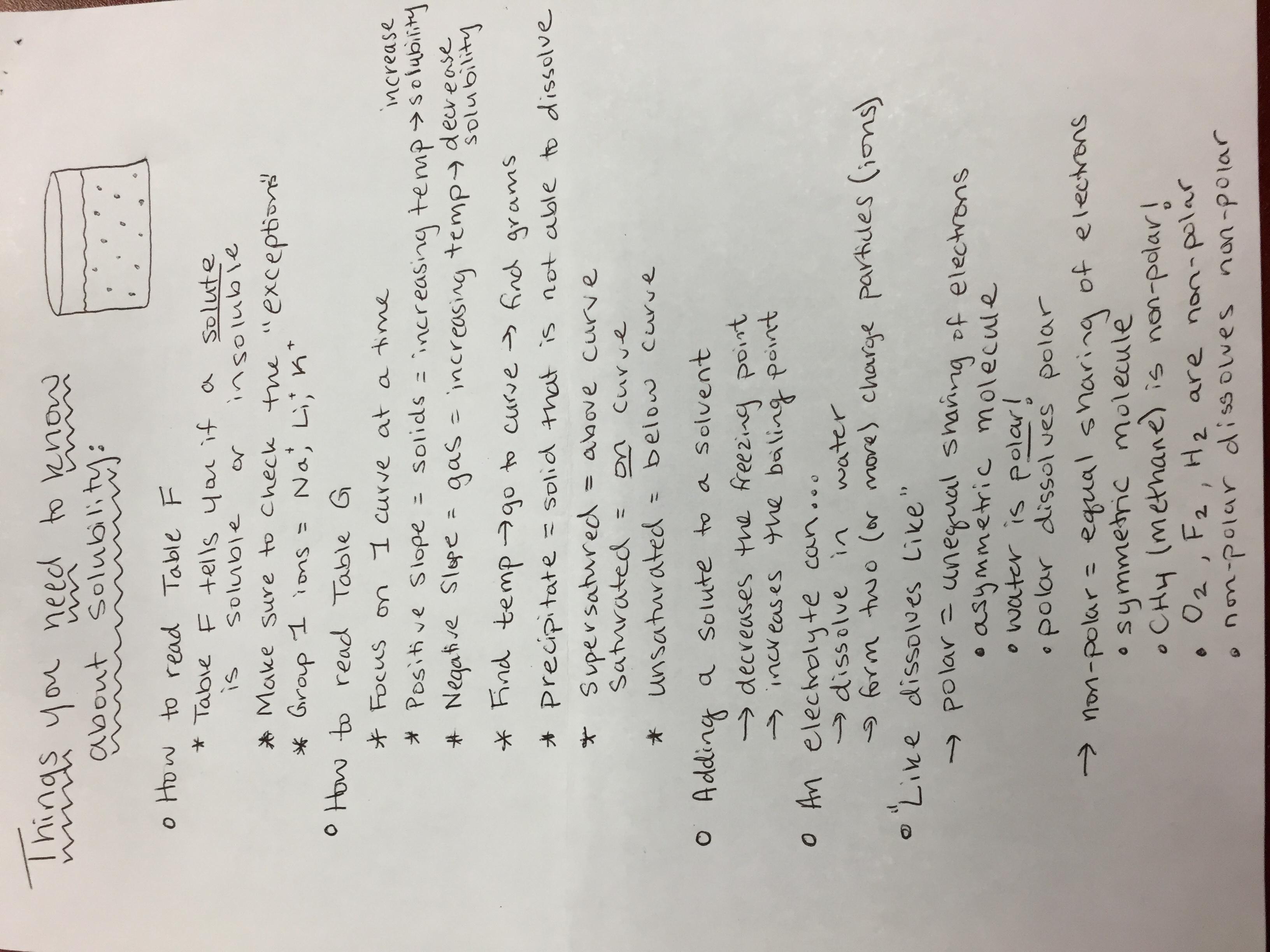 Ms Mac Chemistry