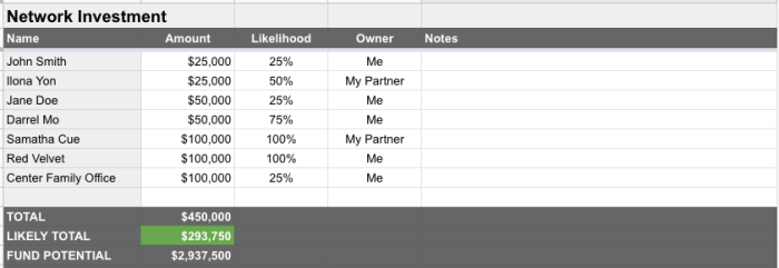 Value of your Network Spreadsheet