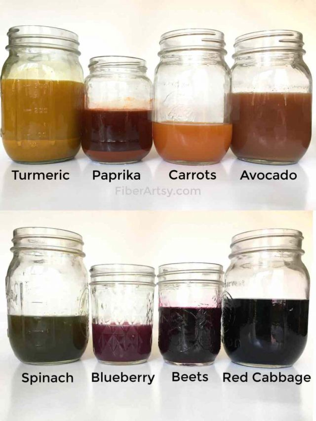 Homemade Dyes made from Food and Spices