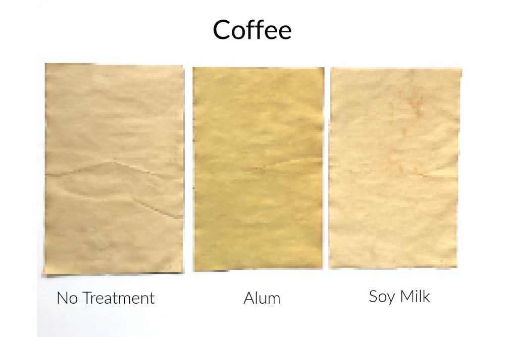 Coffee aged papers