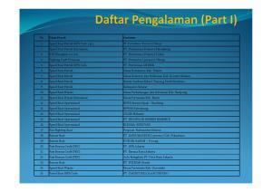 company-profile-pt-fiberboat-indonesia-2016-page-005