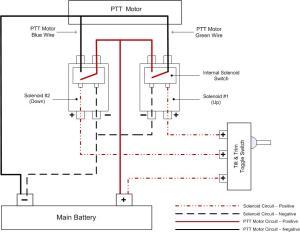 FiberGlassics®  PTT wiring diagram  dual solenoids