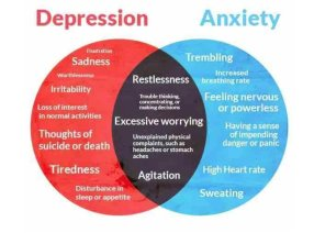 depression-anxiety-crossover-pic-cozon8nwcaadznl-jpg-large