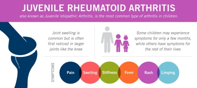What is Juvenile Rheumatoid Arthritis