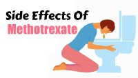 Methotrexate side effects