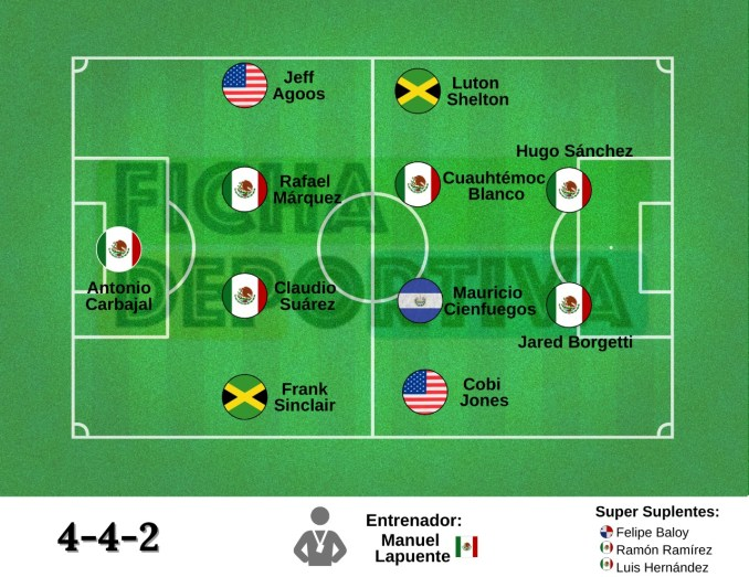 Equipo Ideal: CONCACAF