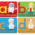 abecedario en inglés, a, b, c, d
