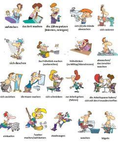 Vocabulario en alemán para niños: acciones y tareas