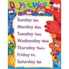 los días de la semana en inglés para infantil