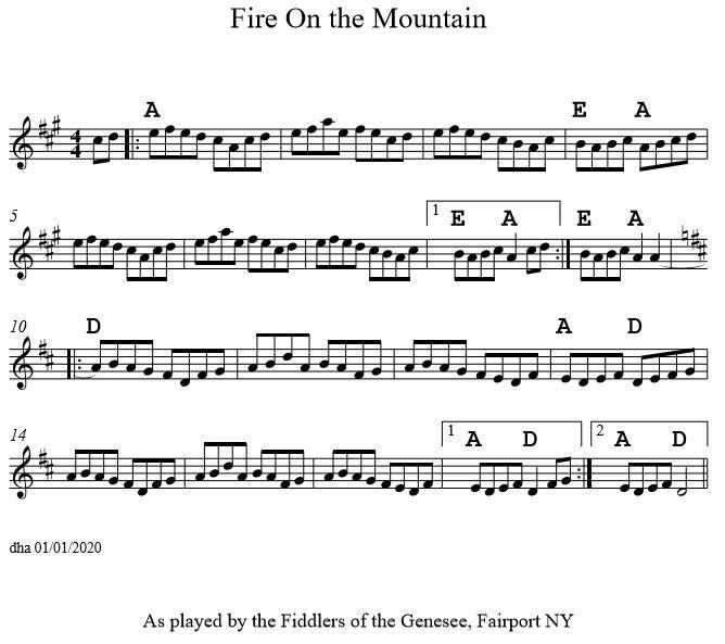 FireontheMountain