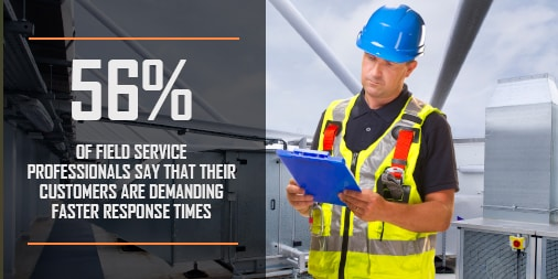 HVAC Business Software Can Positively Impact Your Operations