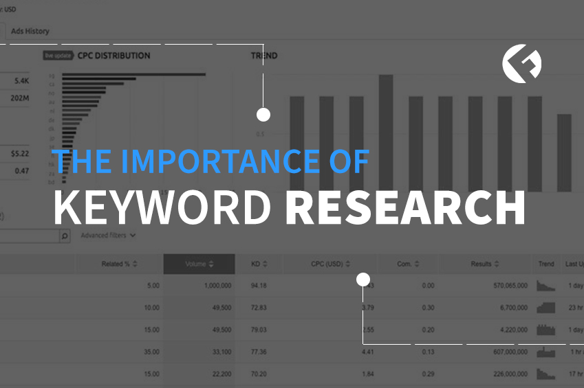 Keyword Research Blog Image