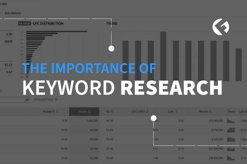 Keyword Research Blog Image