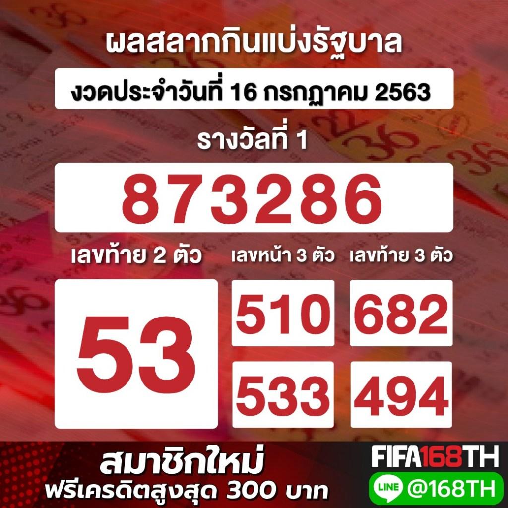 ผลหวยไทย 16 กรกฎาคม 2563