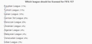 FIFPlay Türkiye Ligi Oylaması