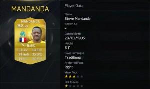 FIFA 15 Steve Mandanda - Marseille